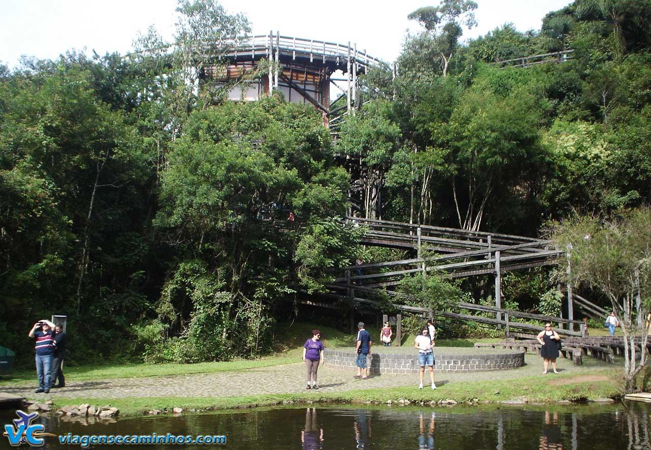 Universidade Livre do Meio Ambiente - Curitiba