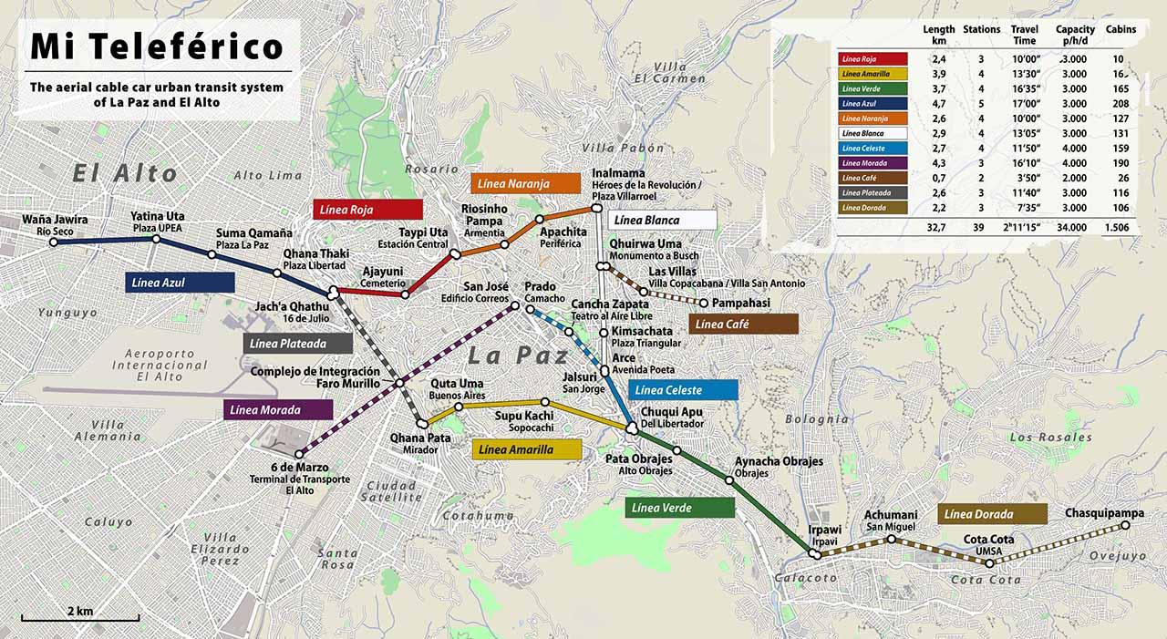 Mapa do teleférico de La Paz